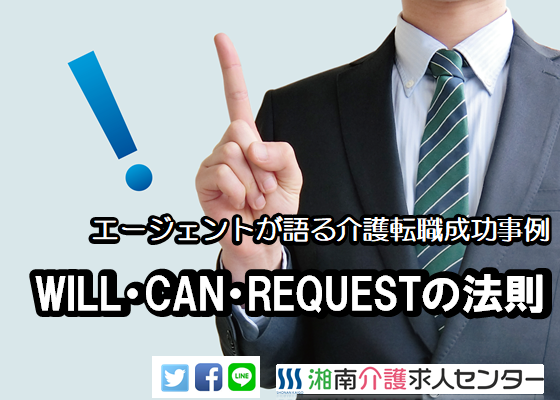 WILL・CAN・REQUESTの法則 エージェントが語る介護転職成功事例 イメージ